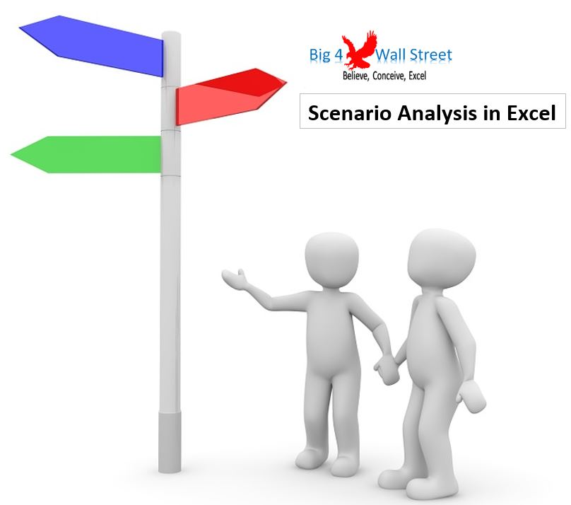 Scenarios Analysis in Excel - Free Template