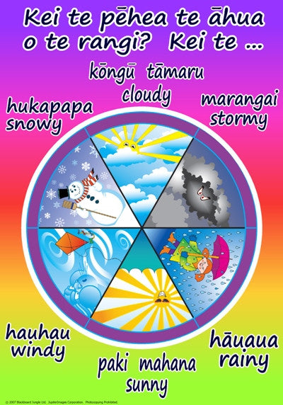Māori Weather
