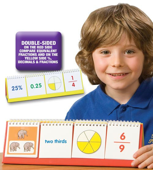 Fractions Double-Sided Flip Stand