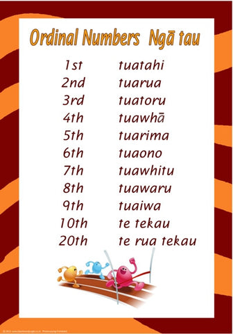 Māori Ordinal Numbers