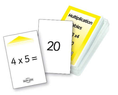 Multiplication Level 1 Card Pack