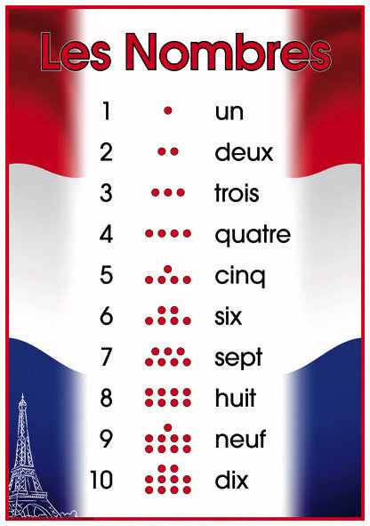French Numbers to 10
