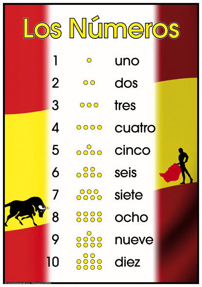 Spanish Numbers to 10