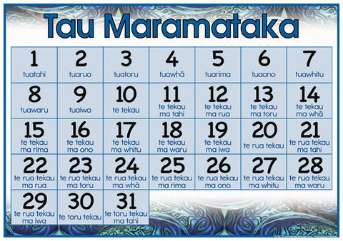 Maori Ordinal Numbers to 31