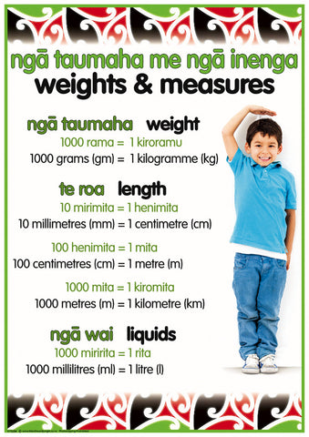 Bilingual Weights & Measures