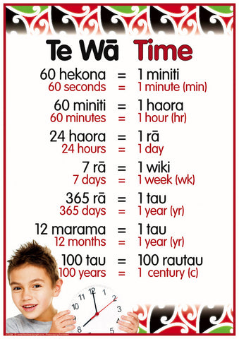 Bilingual Time Chart