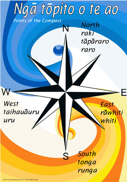 Bilingual Compass Points