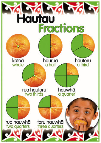 Bilingual Fractions