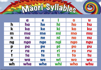Māori Syllables