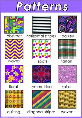 Vocab Chart: Patterns
