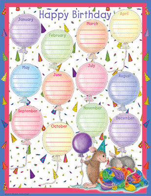Mouse Birthday Chart