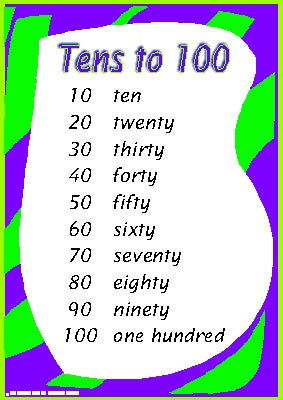 Vocab:  Tens to 100