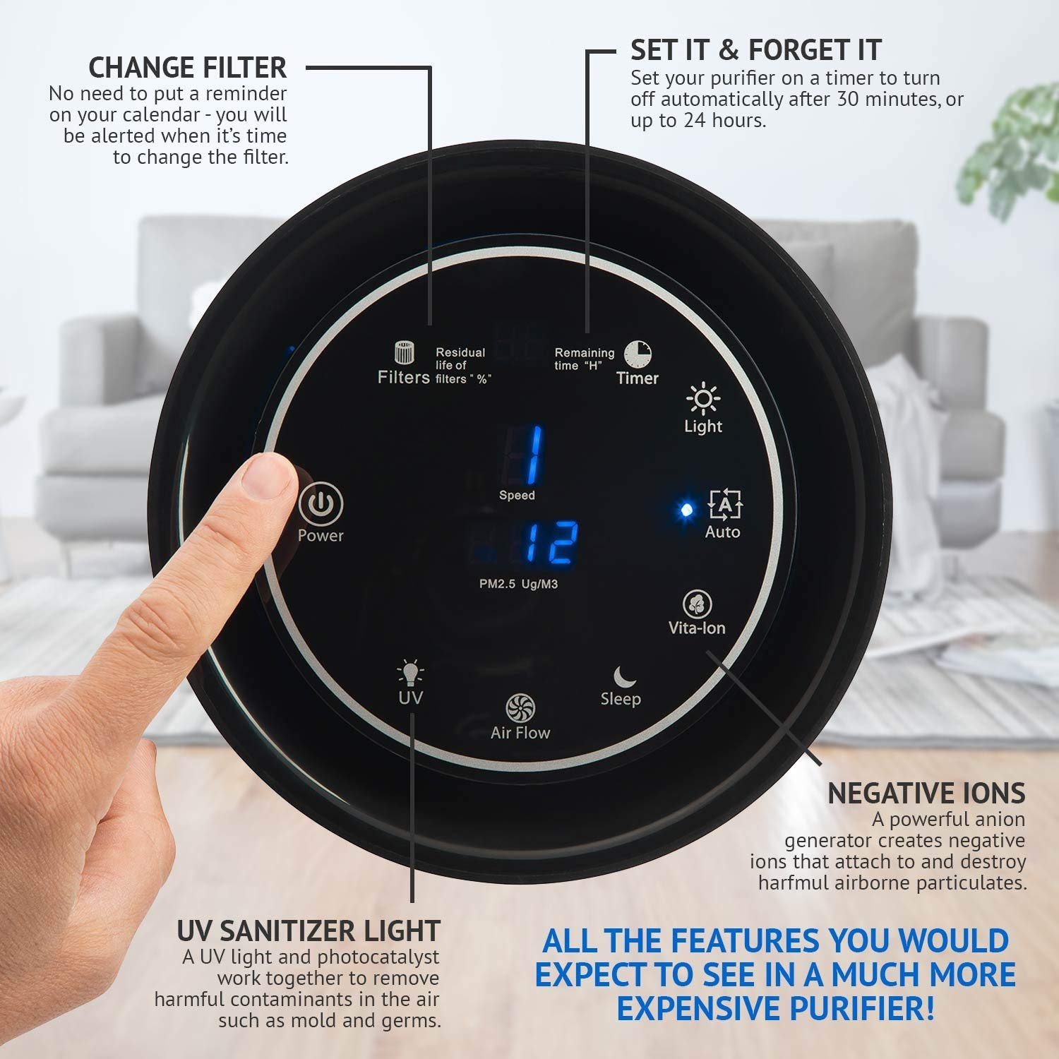 Silveronyx Air Purifier With True Hepa Carbon Filter Facentials