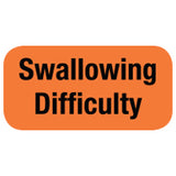 Swallowing Difficulty