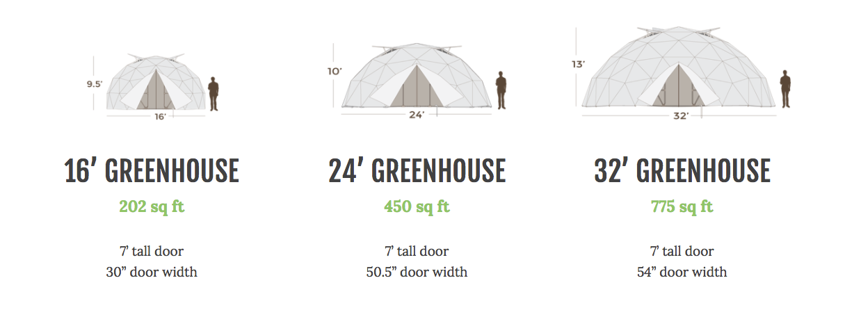 Compared sizes of the Harvest Right Geodesic Greenhouse