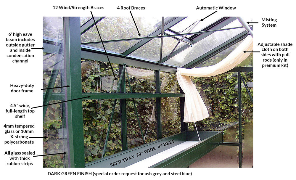 Shows the features of Janssens Royal Victorian Greenhouse