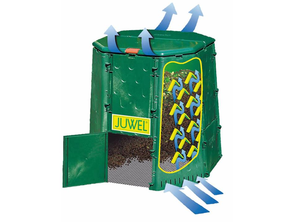 Airflow Diagram of Aeroquick Composter 187 Gallon Model