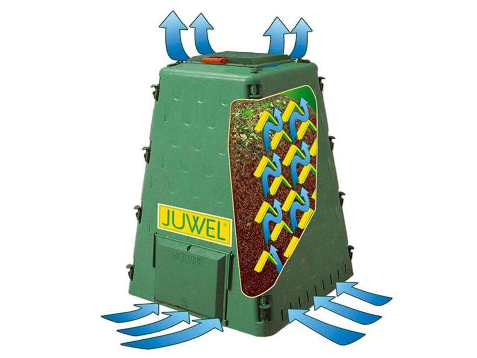 Airflow Diagram of Aeroquick Composter 77 Gallon Model