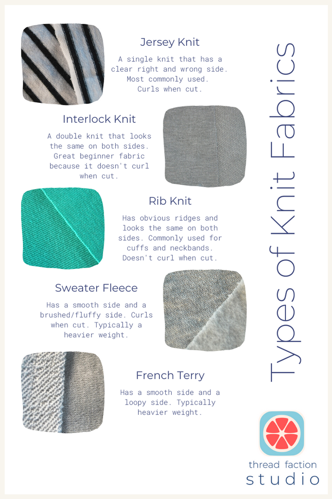 Types of Knit Fabrics Thread Faction Studio