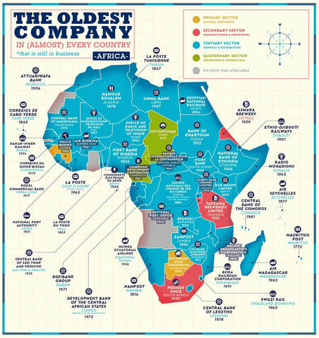 Business Map - The Oldest Company Still In Business in Africa - Poster Fine Art Infographic For Office