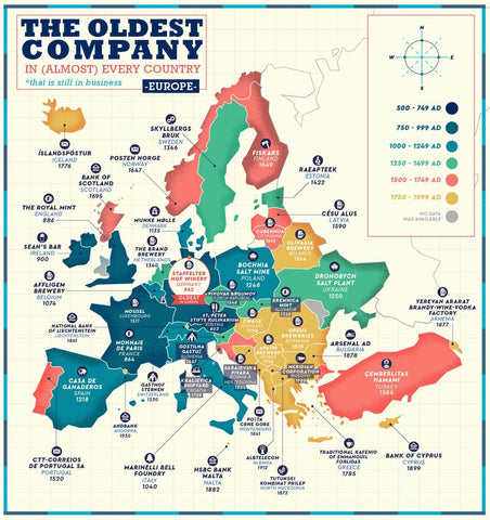 Business Map - The Oldest Company Still In Business in Europe - Poster Fine Art Infographic  For Office