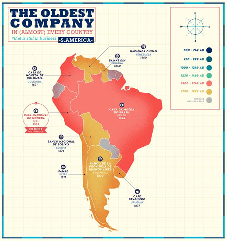 Business Map - The Oldest Company Still In Business in South America - Poster Fine Art Infographic For Office