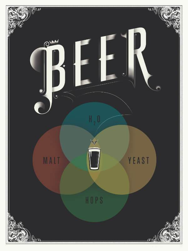 home bar wall decor the venn diagram of beer life size posters
