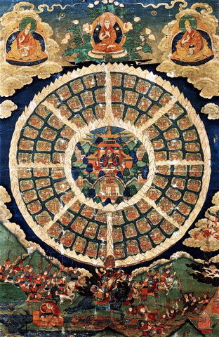 Mandala Of Kingdom of Shambhala (The Source of Happiness) - Buddha Collection