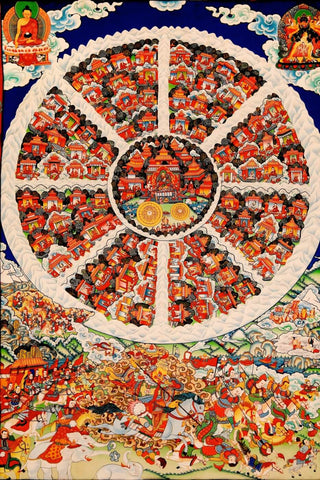 Shambhala Thangka - Buddhist Collection