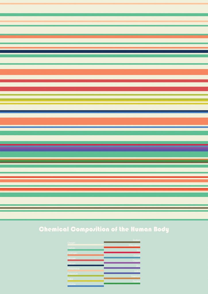 composition of the human body - Beautiful, Affordable, Curated Artwork - TheArtBowl.com