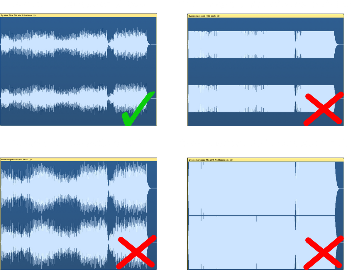 Bouncing Audio For Mastering – Mastering The Mix