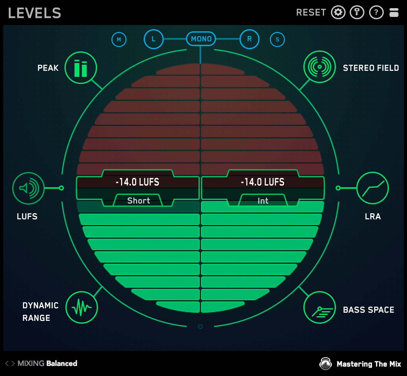 LUFS meters - LEVELS