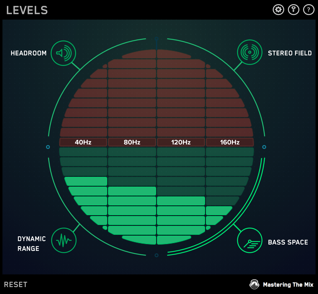 Bass Space in LEVELS