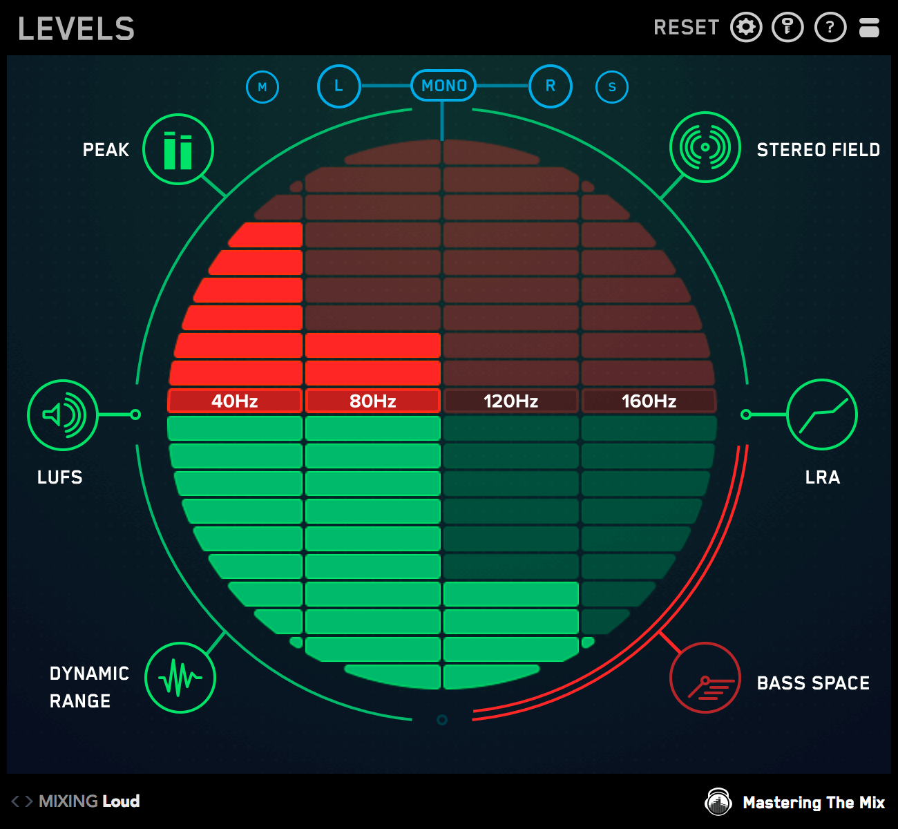 Bass Space LEVELS