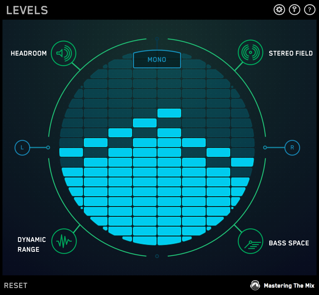 levels home page