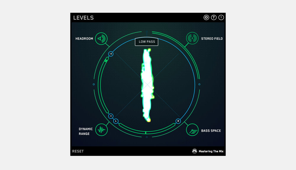 Low pass feature in LEVELS