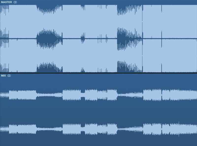 Mix vs Master perceived loudness