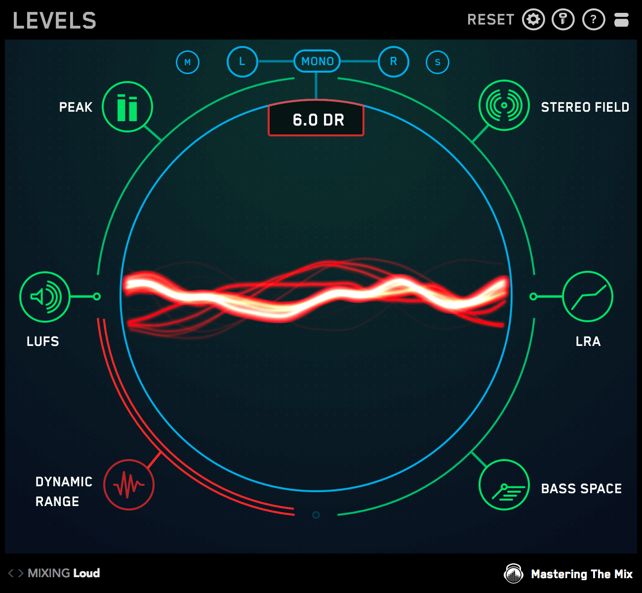 LEVELS helps you monitor the punch of your mix