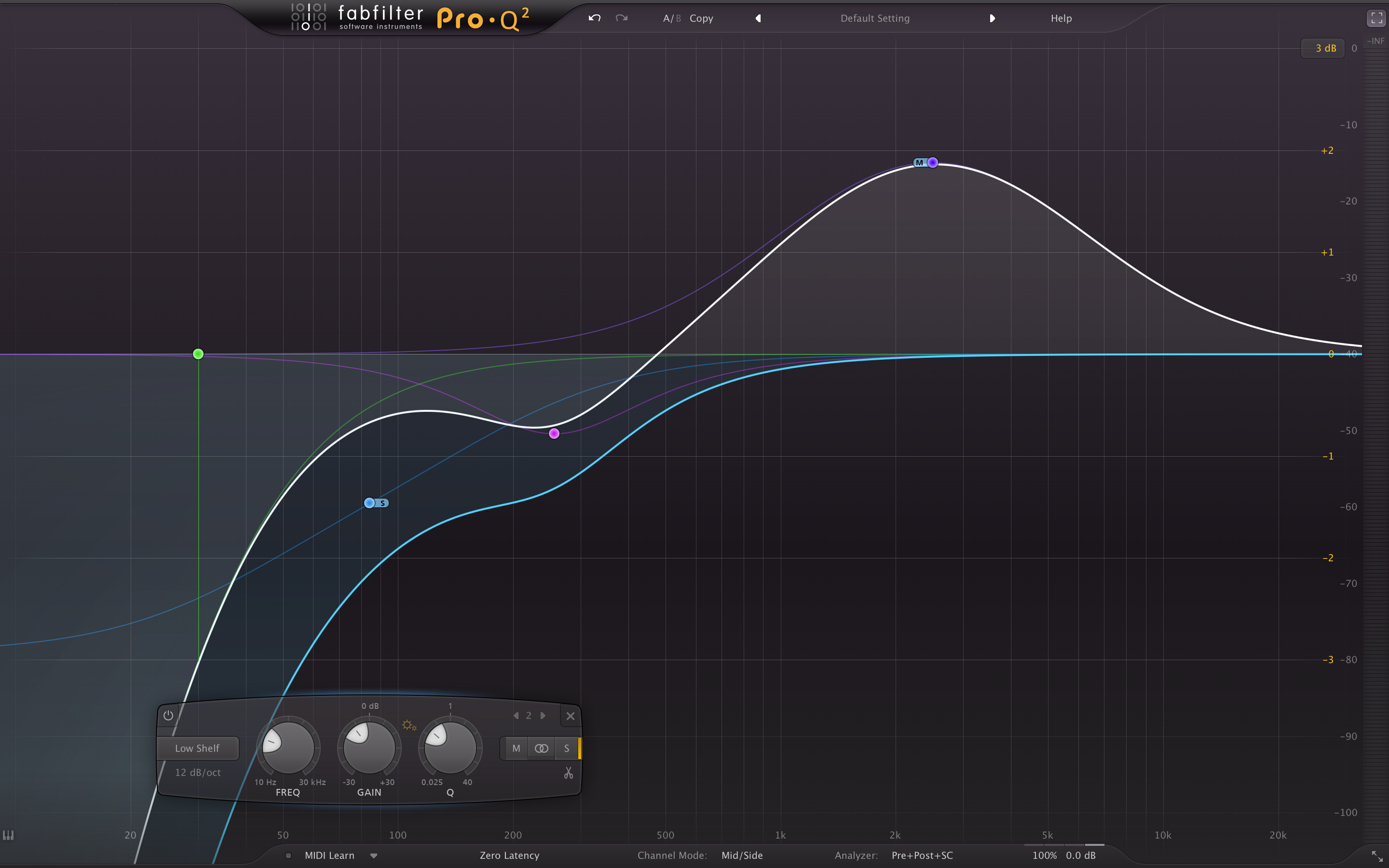 Mastering audio using a parametric EQ