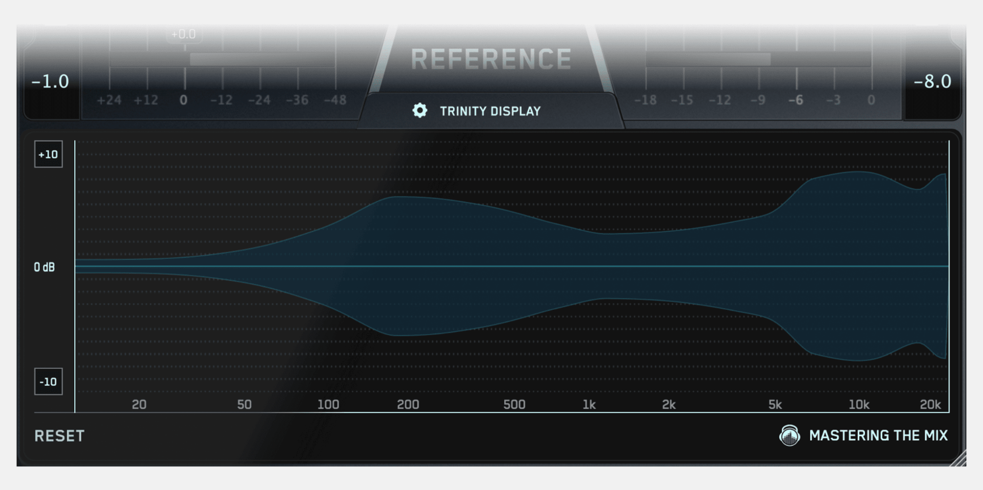 Stereo width of reference track