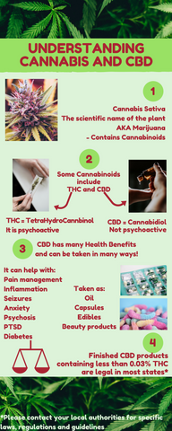 cannabis-cbd-difference