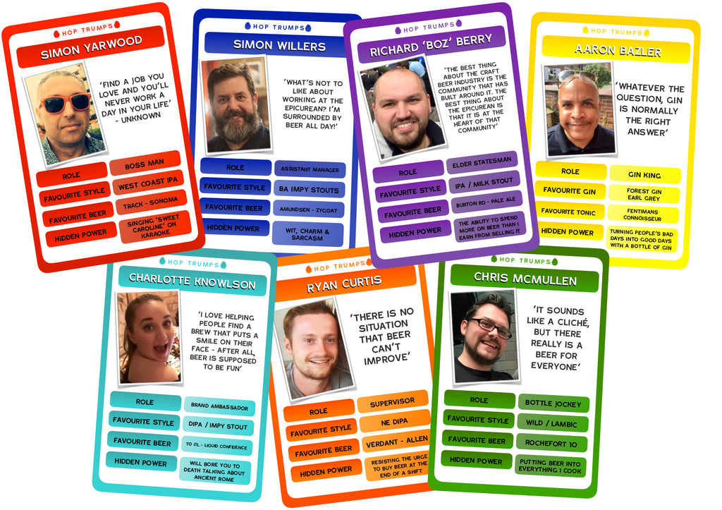 Image of 'top trumps' style cards with staff details on. Staff names are: Simon Yarwood, the boss; Simon Willers; Richard 'Boz' Berry; Aaron Bazler; Charlotte Knowlson; Ryan Curtis and Chris McMullen.