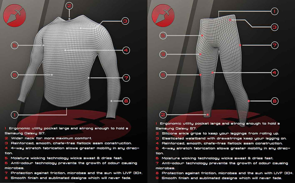 Motorbike base layer features and benefits