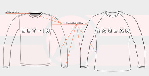 Raglan Sleeves Set In Sleeves Rashguard Baselayer