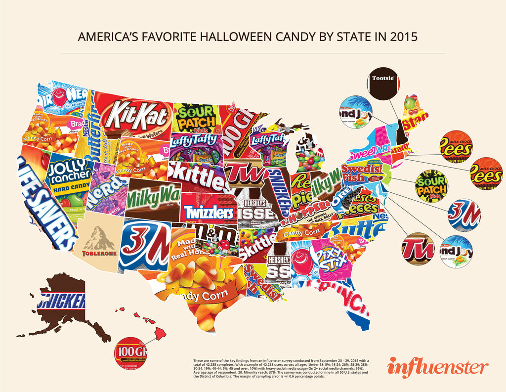 What's America's Favorite Halloween Candy?