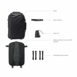 MINIMAL TRAVEL-KIT