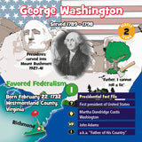 Brainbox: US Presidents - Why-Games