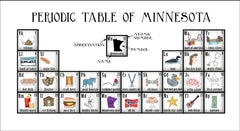 Periodic Table Of Minnesota Platter
