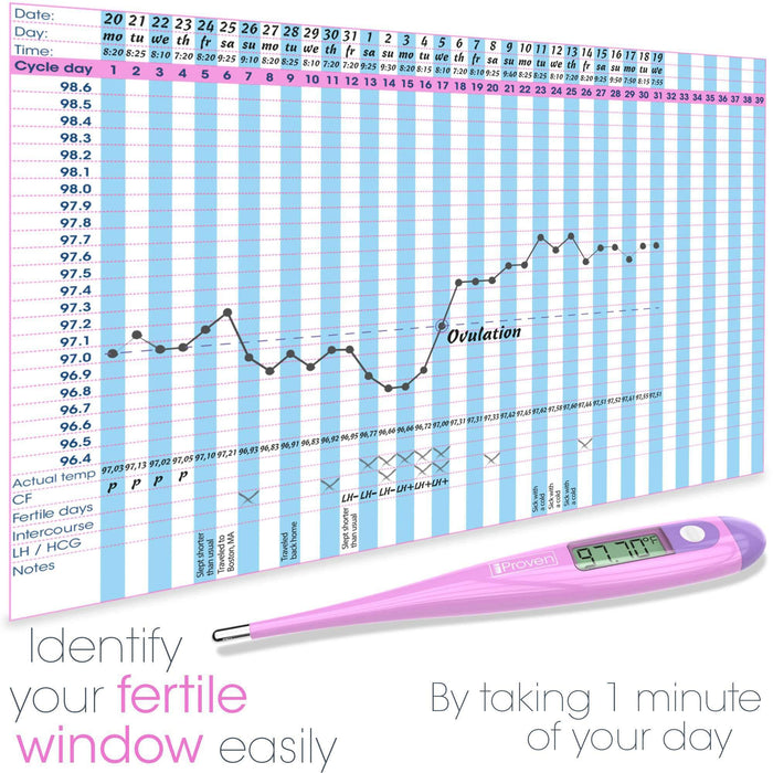 Fertility BBT Thermometer - ACCURATE 1/100th Degree, Trying To Conceive the Natural Way - BBT-271B