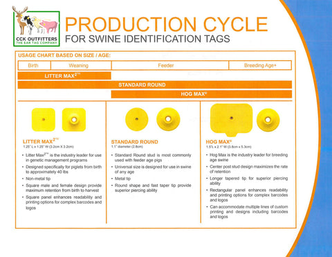duflex production cycle chart for hogs